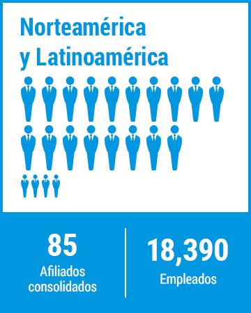 Norteamérica y latinoamérica 85 Afiliados consolidados 18,390 Empleados