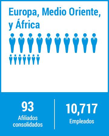 Europa, Medio Oriente y África 93 Afiliados consolidados 10,717 Empleados