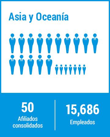 Asia y Oceanía 50 Afiliados consolidados 15,686 Empleados