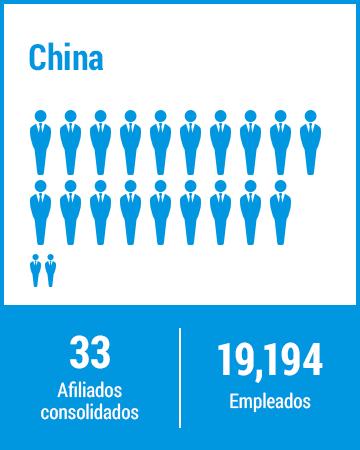 China 33 Afiliados consolidados 19,194 Empleados
