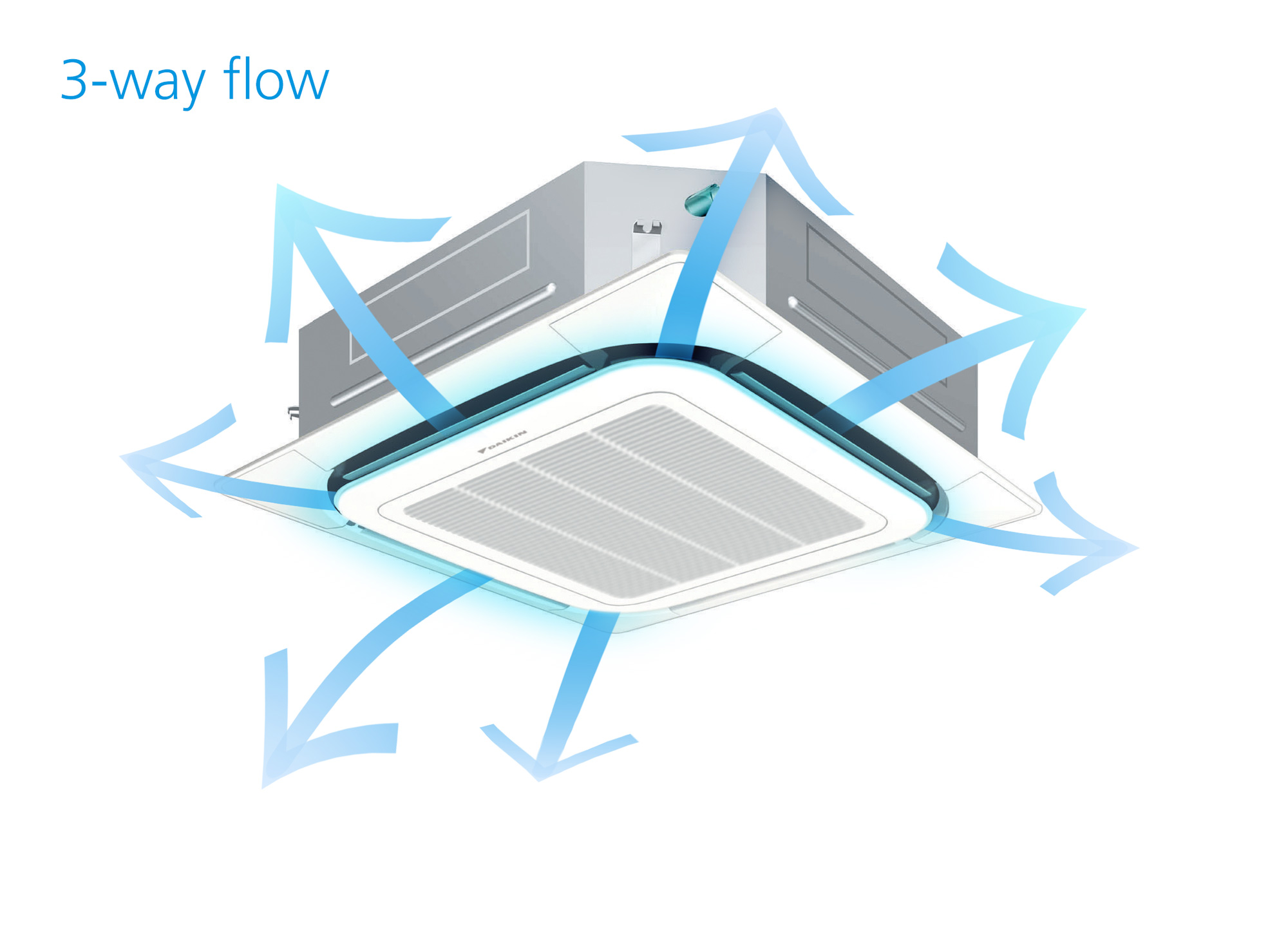 Typical airflow