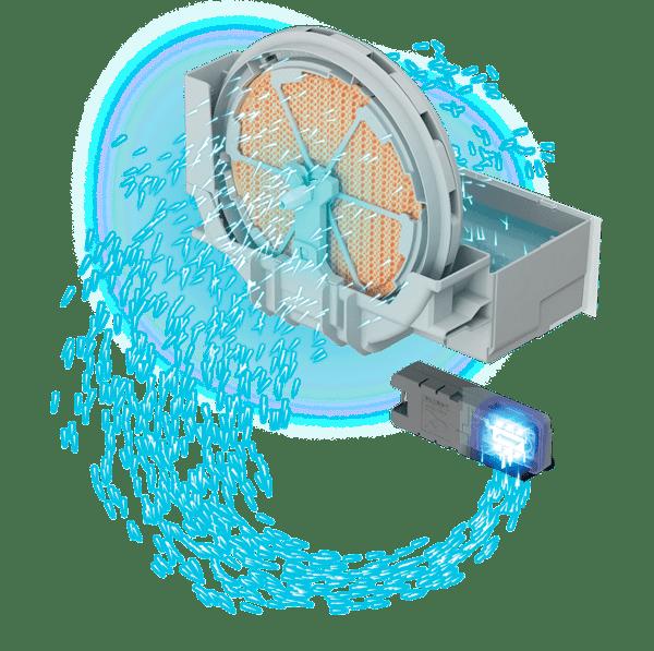 Potente humidificación con agua limpia